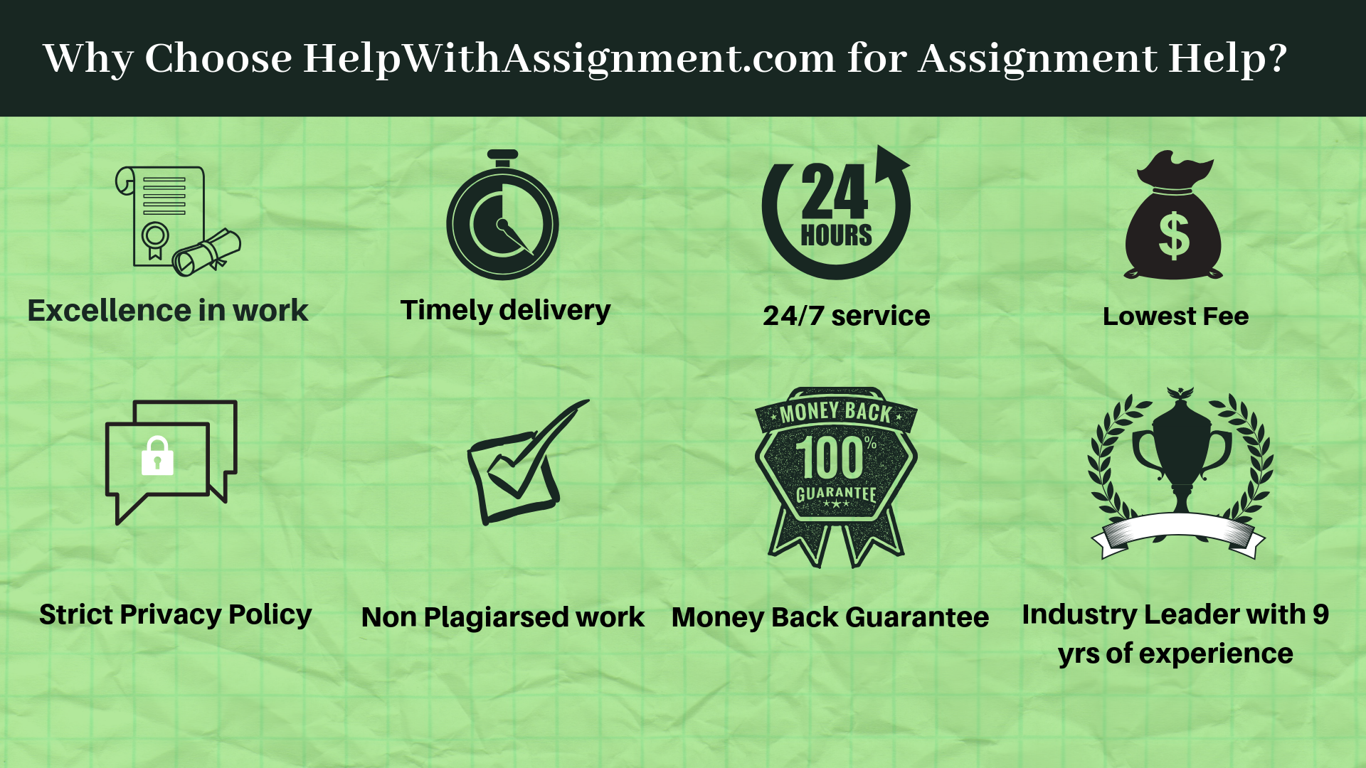 International Trade Assignment Help